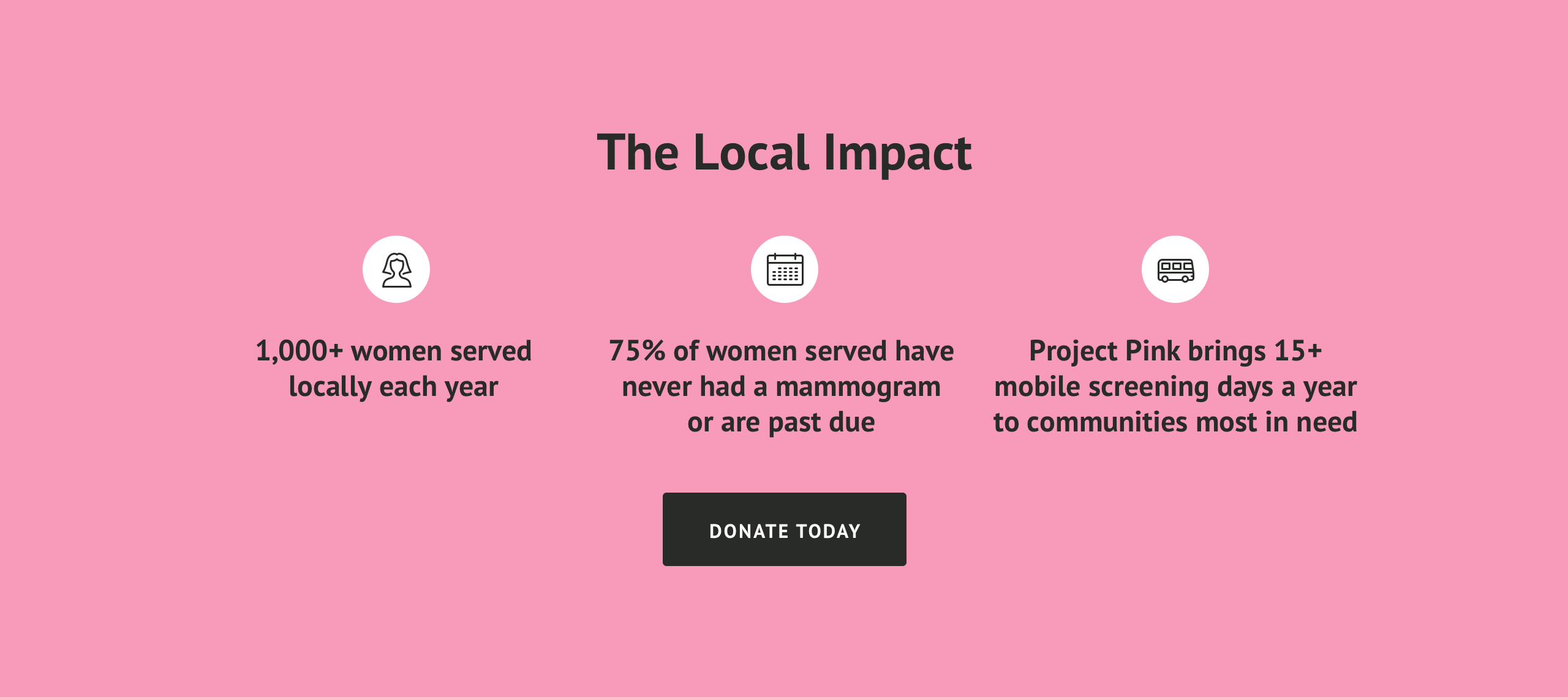 Ppn Local Impact